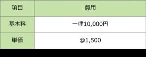 簡易点検の費用