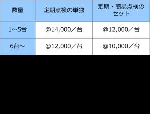 定期点検の費用